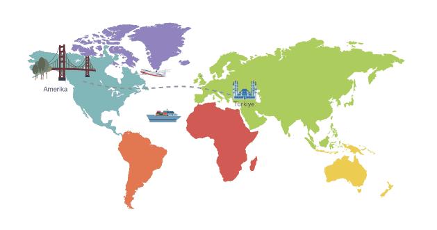 Amazon'da Satış Türkiye'den Ürün Göndermek